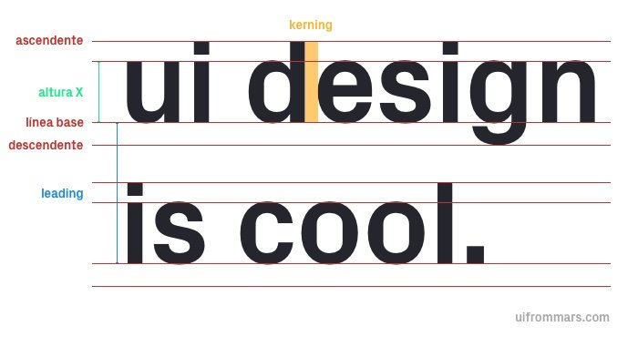 Conceptos básicos tipografía UI - uiFromMars