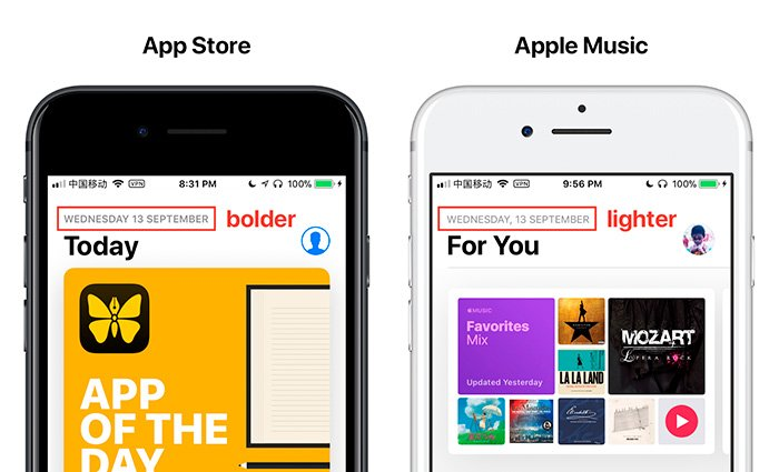 Inconsistencia tipografía UI iOS11